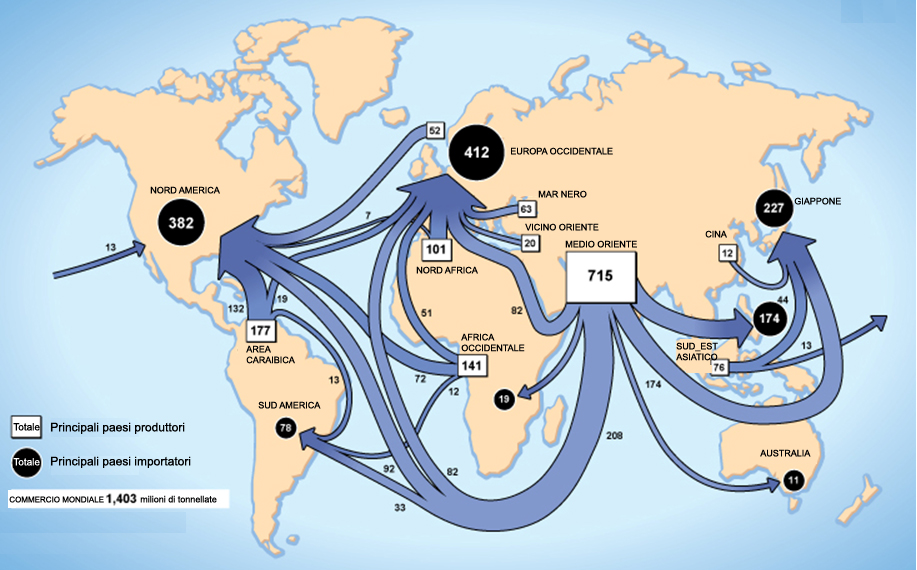 Fig. 1. Principali rotte petrolifere (in milioni di tonnellate) nel 1994   Fonte: International Maritime Organization (IMO).