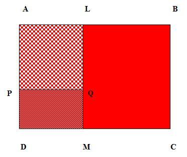 Grafico 2. Tassi di adesione